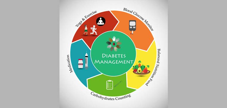 diabetes management in kharghar & vashi, navi mumbai